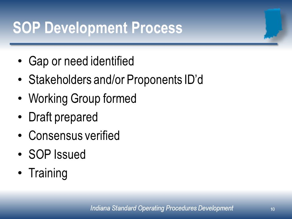 SOP Development Process