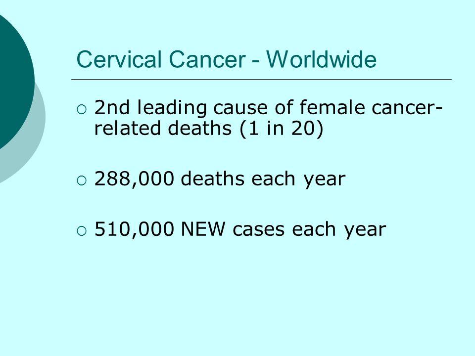 Cervical Cancer - Worldwide
