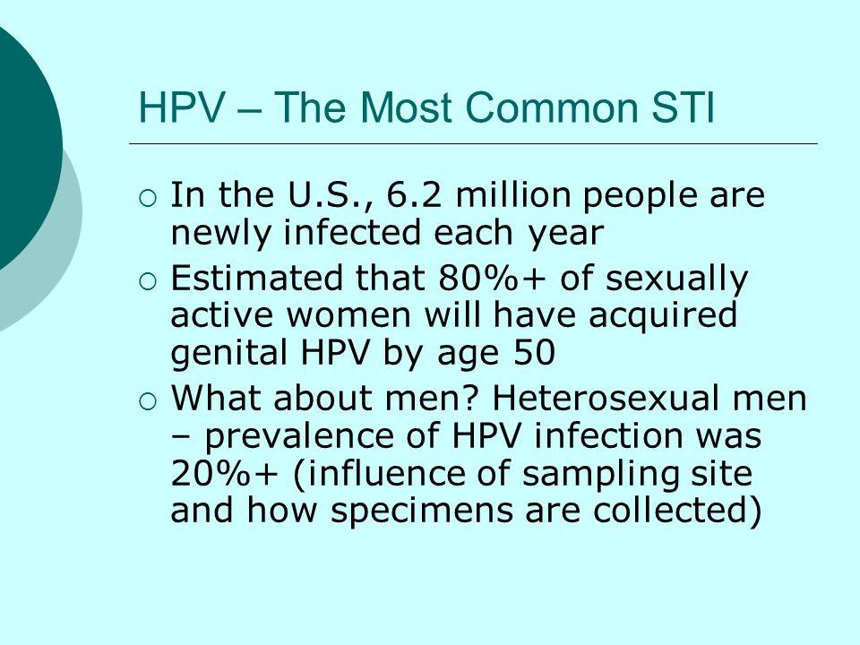 HPV – The Most Common STI
