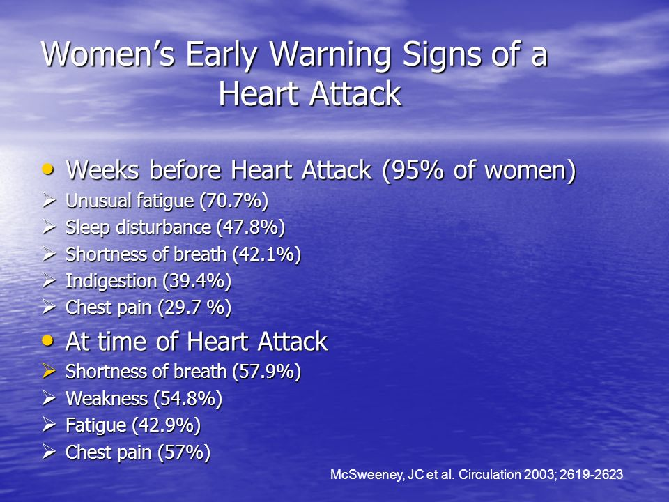 Women's Early Warning Signs of a Heart Attack
