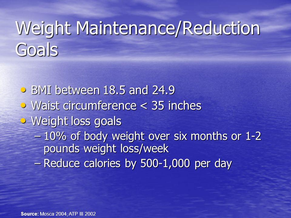 Weight Maintenance/Reduction Goals