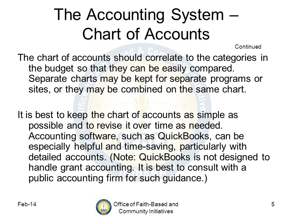 The Accounting System – Chart of Accounts Continued
