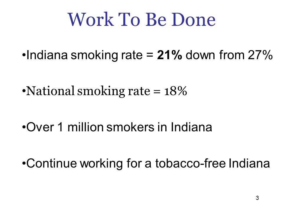 Work To Be Done Indiana smoking rate = 21% down from 27%