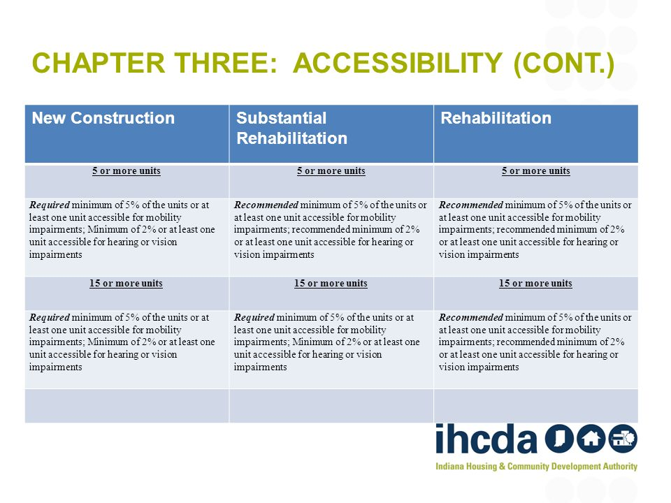 Chapter three: accessibility (cont.)