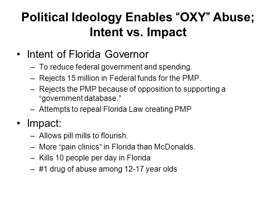 Political Ideology Enables OXY Abuse; Intent vs. Impact