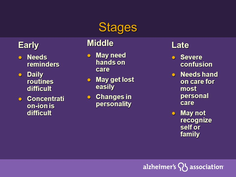 Stages Middle Early Late May need hands on care May get lost easily