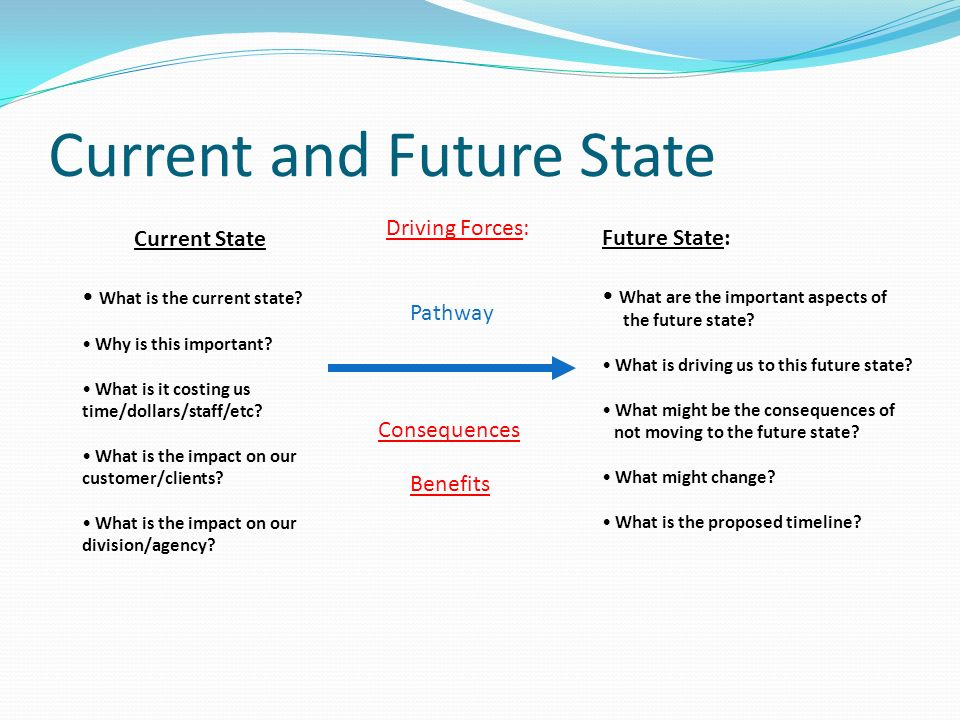 Current and Future State