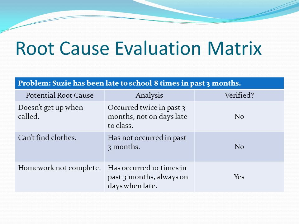 Root Cause Evaluation Matrix