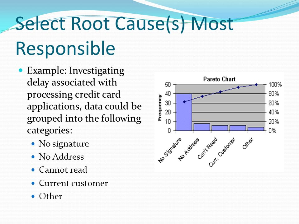 Select Root Cause(s) Most Responsible