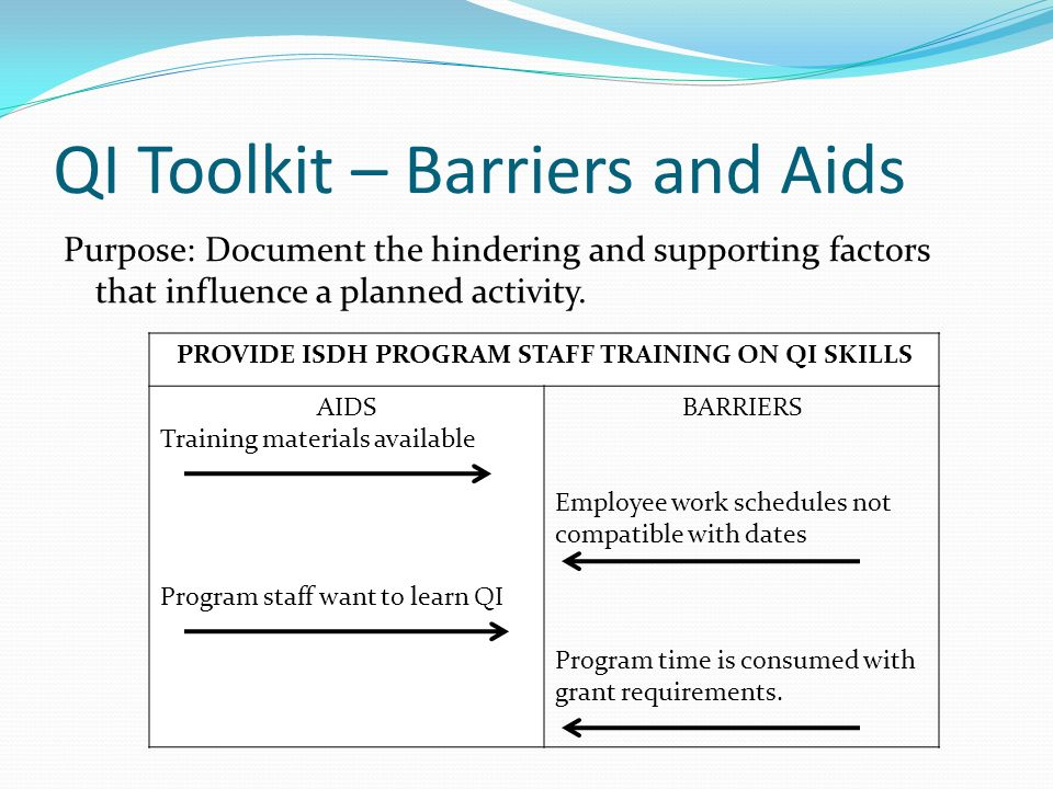 QI Toolkit – Barriers and Aids