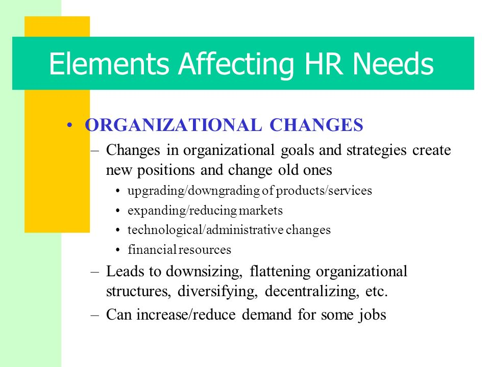 past present and future factors affecting human resource planning • identify the factors that most strongly influence hr planning in international markets the factors affecting hrm in international markets are culture, education, economic systems and political – legal systems.