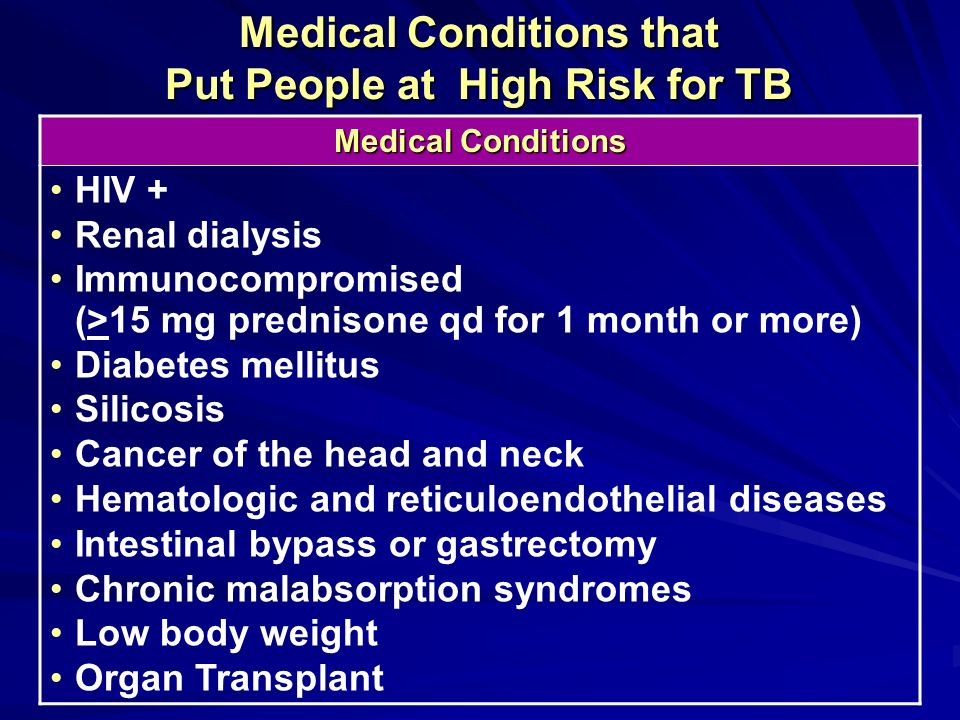 Medical Conditions that Put People at High Risk for TB