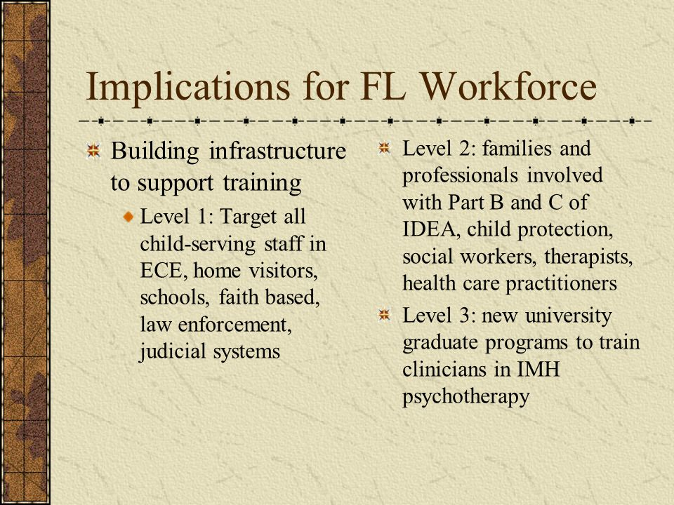 Implications for FL Workforce