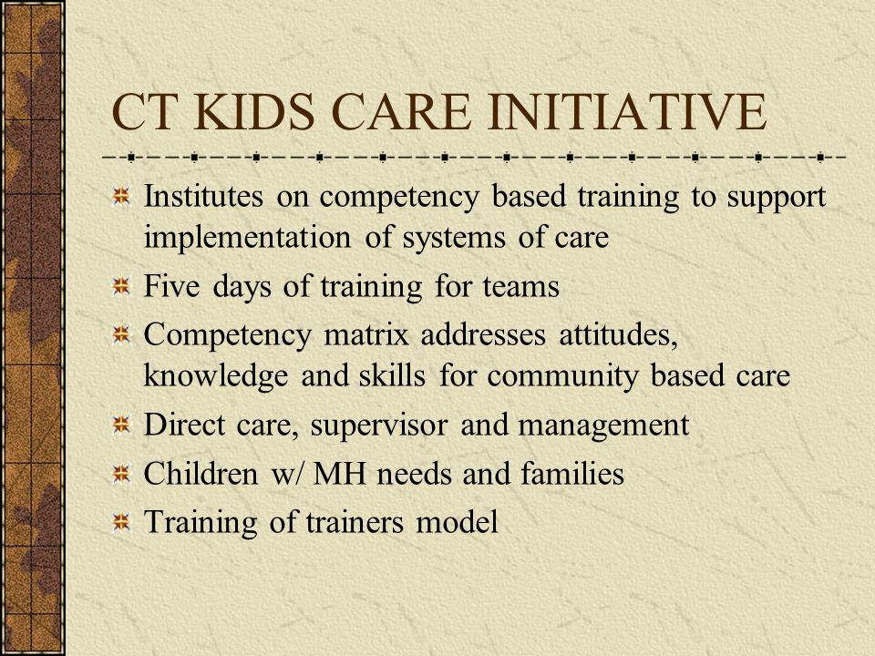 CT KIDS CARE INITIATIVE