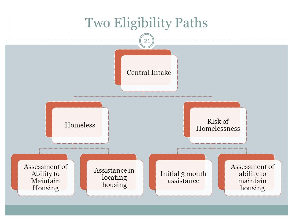 Two Eligibility Paths Central Intake Homeless