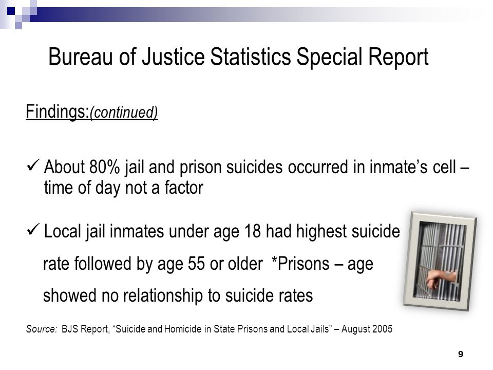 Mentally ill people in United States jails and prisons