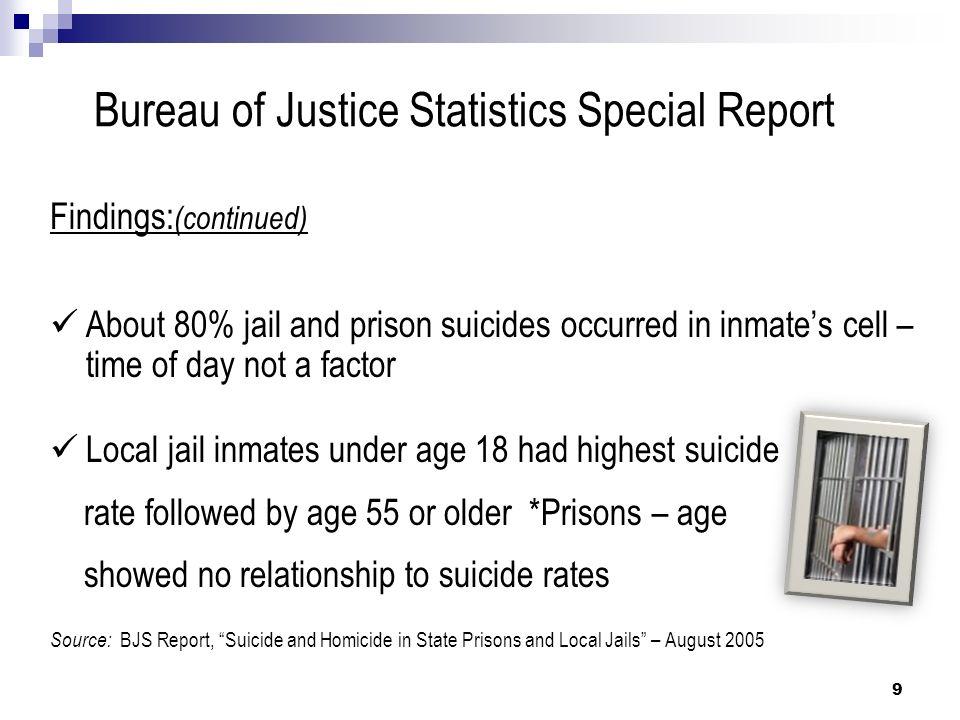 Bureau of Justice Statistics Special Report