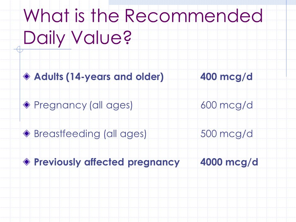 What is the Recommended Daily Value