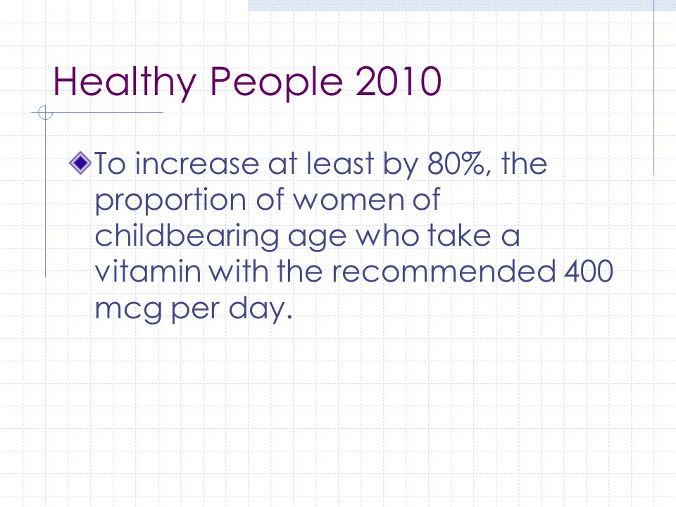 Healthy People 2010 To increase at least by 80%, the proportion of women of childbearing age who take a vitamin with the recommended 400 mcg per day.