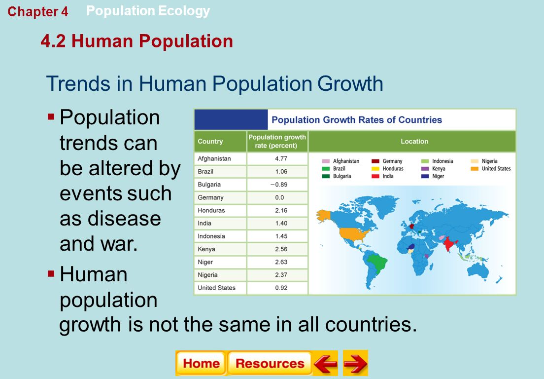 chapter 19 population ecology Chapter 4 population ecology pdf answer key chapter-4-population-ecology-pdf-answer-key.