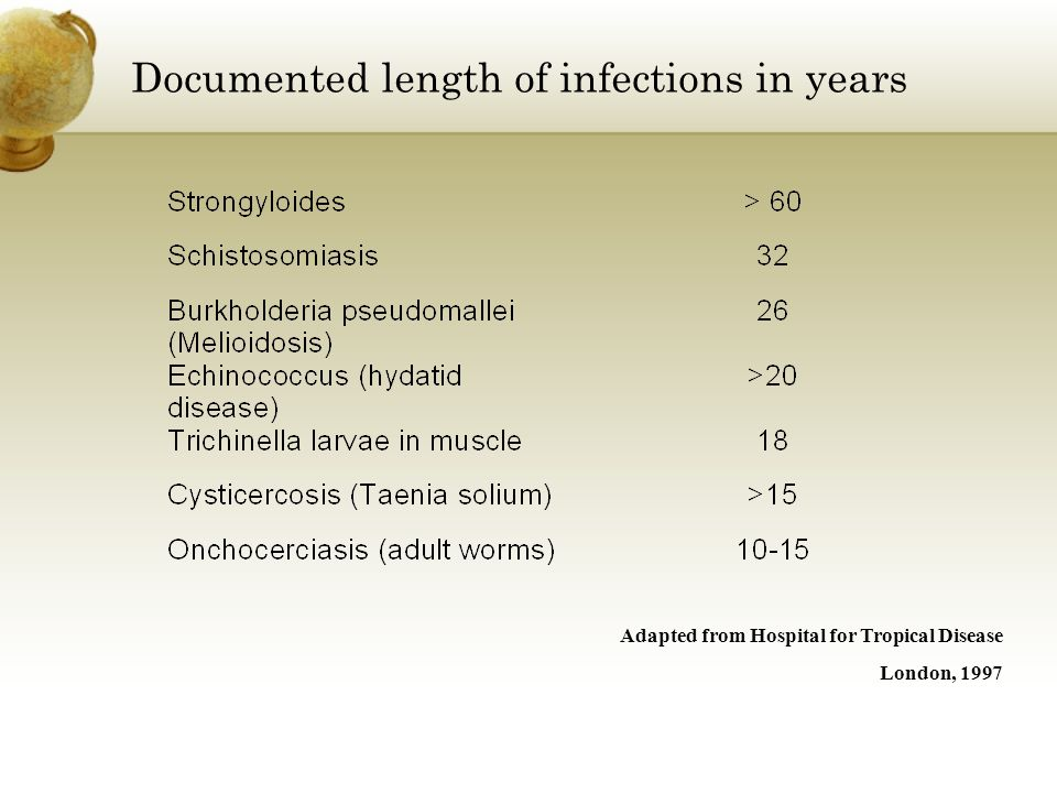 Documented length of infections in years