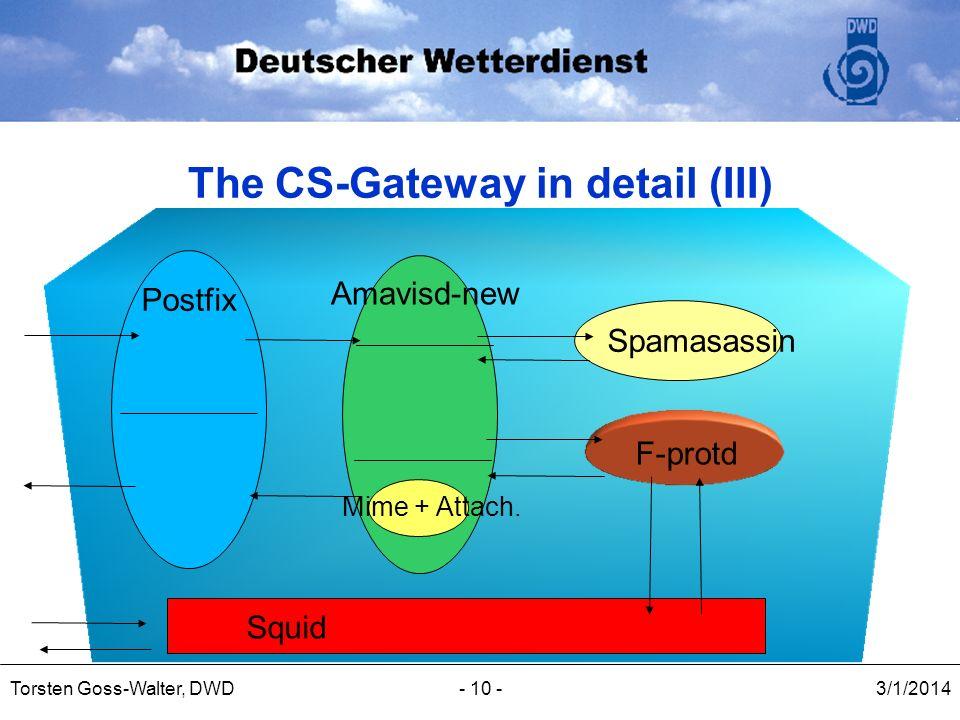 The CS-Gateway in detail (III)