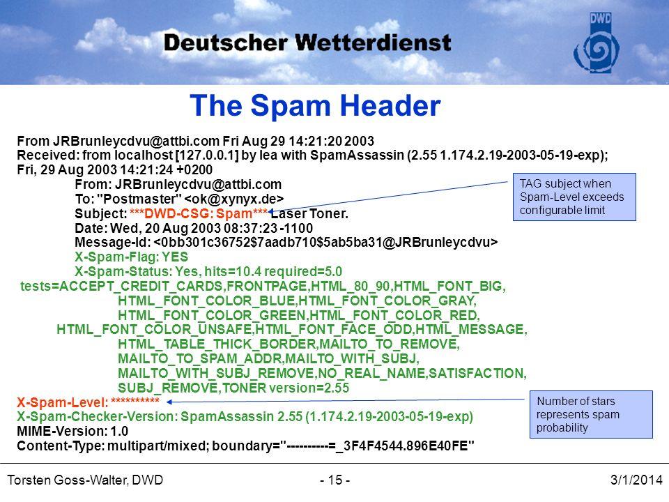 The Spam Header From JRBrunleycdvu@attbi.com Fri Aug 29 14:21:20 2003
