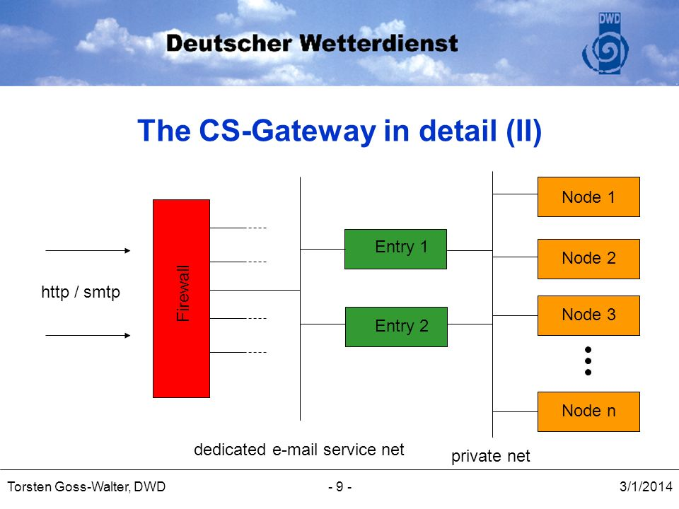 The CS-Gateway in detail (II)