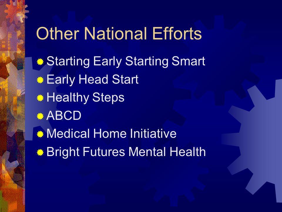Other National Efforts