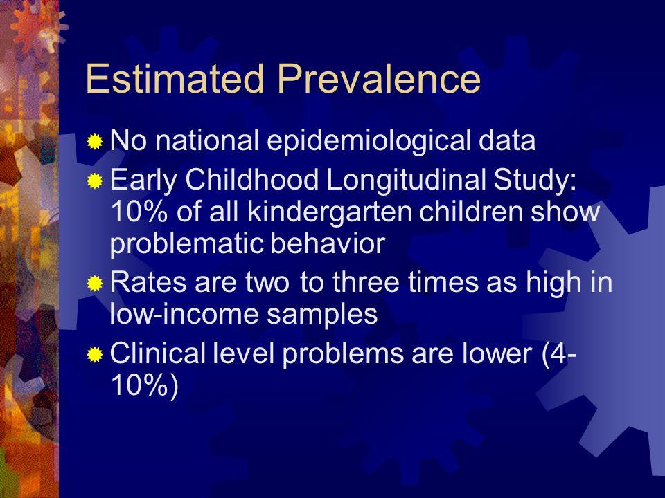 Estimated Prevalence No national epidemiological data