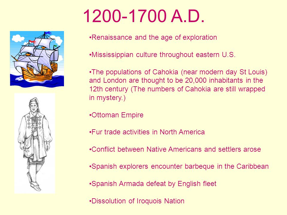 1200-1700 A.D. Renaissance and the age of exploration