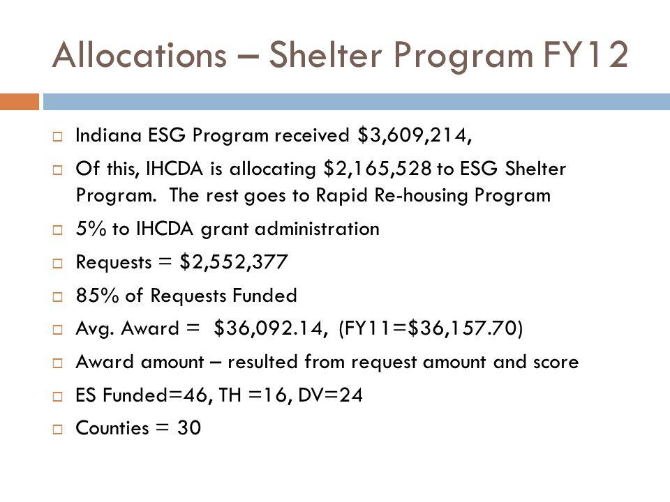 Allocations – Shelter Program FY12