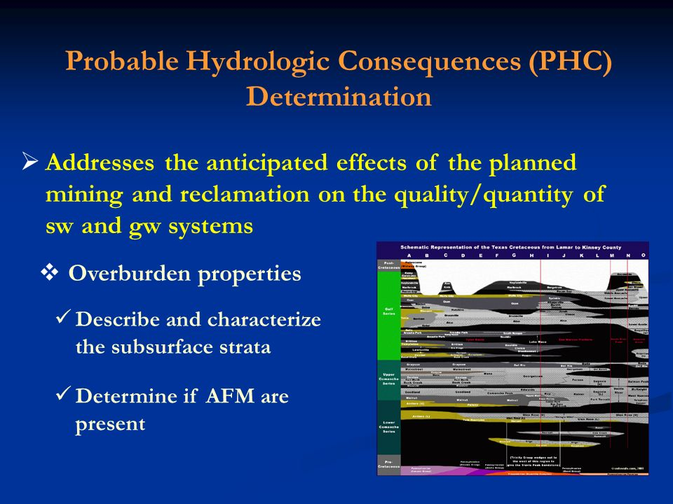 Probable Hydrologic Consequences (PHC) Determination