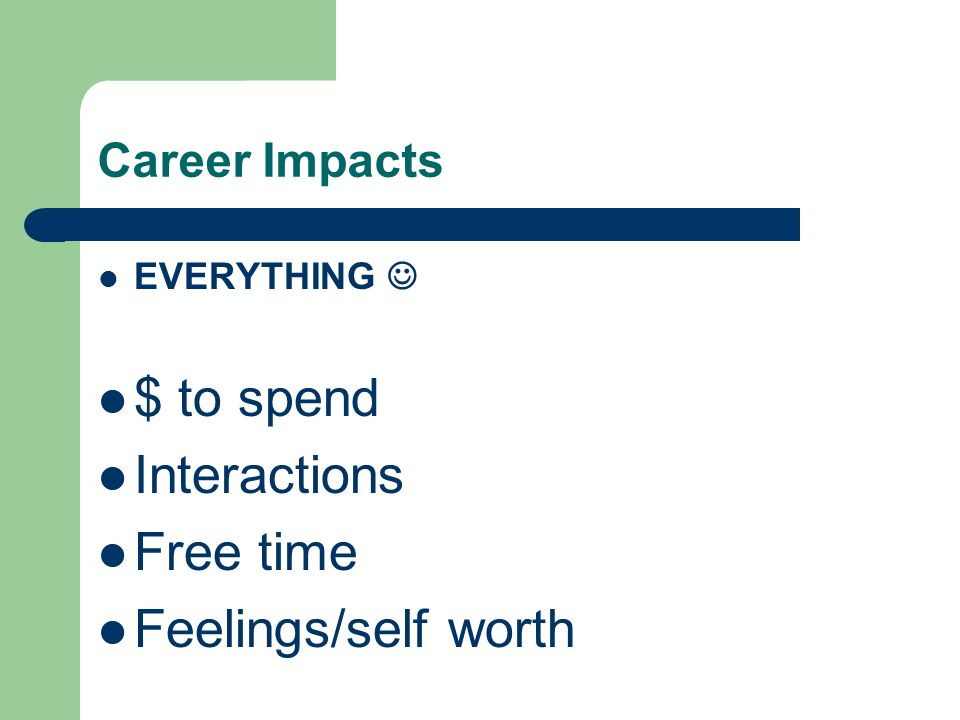 $ to spend Interactions Free time Feelings/self worth Career Impacts