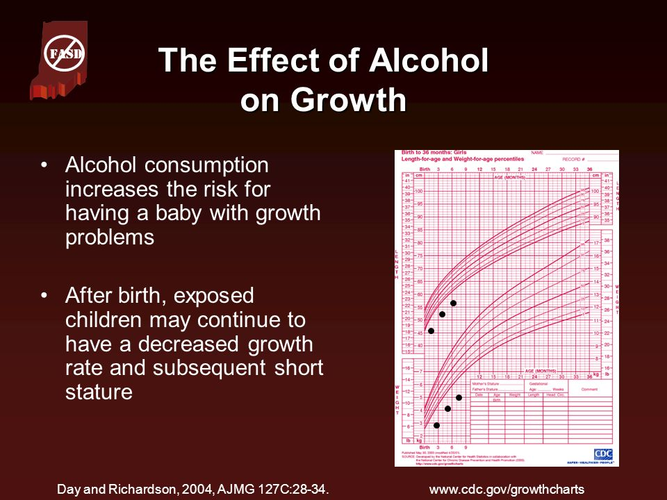 The Effect of Alcohol on Growth