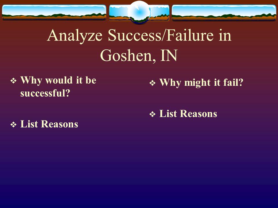 Analyze Success/Failure in Goshen, IN