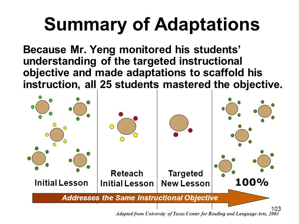Summary of Adaptations
