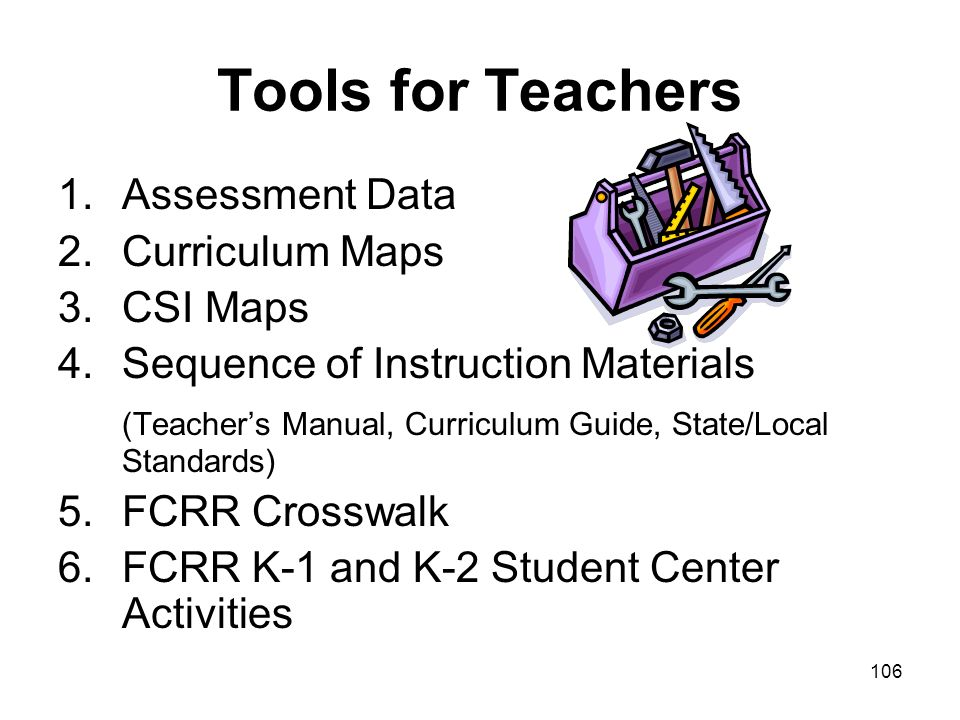Tools for Teachers Assessment Data Curriculum Maps CSI Maps
