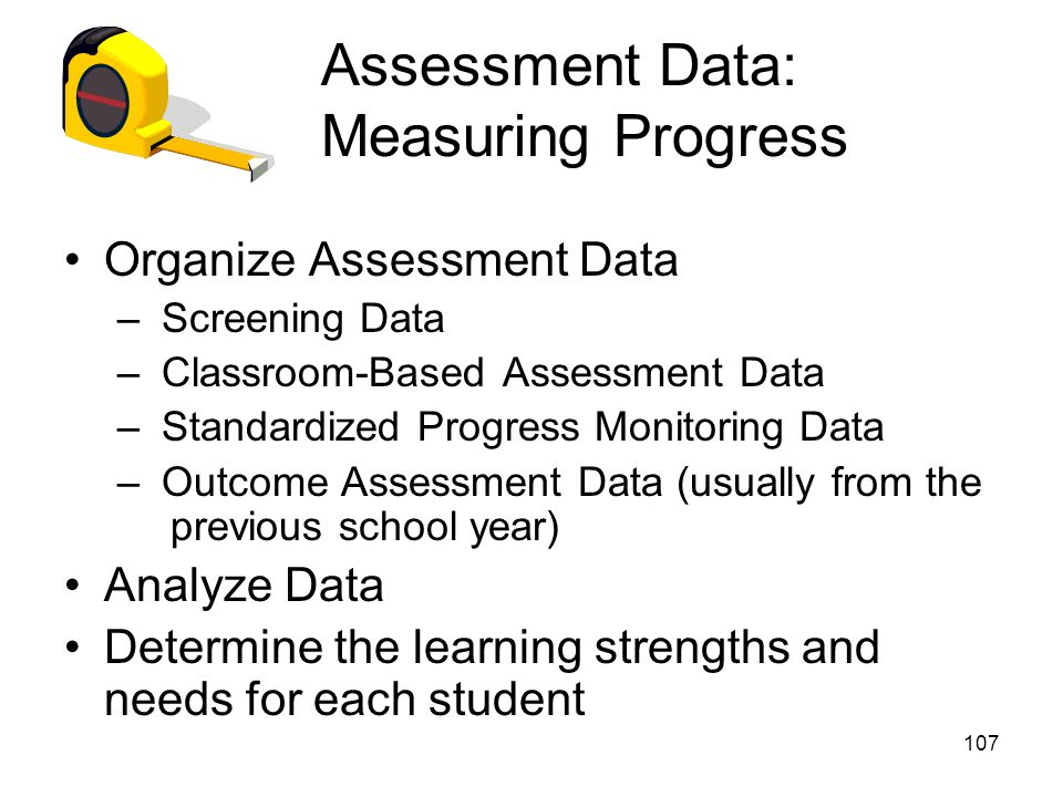 Assessment Data: Measuring Progress