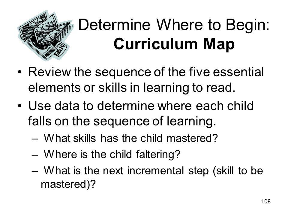 Determine Where to Begin: Curriculum Map