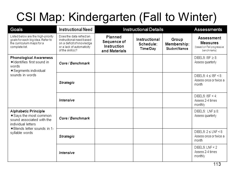 CSI Map: Kindergarten (Fall to Winter)