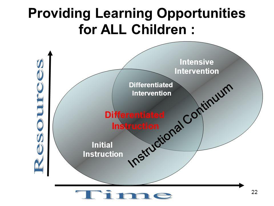 Providing Learning Opportunities for ALL Children :