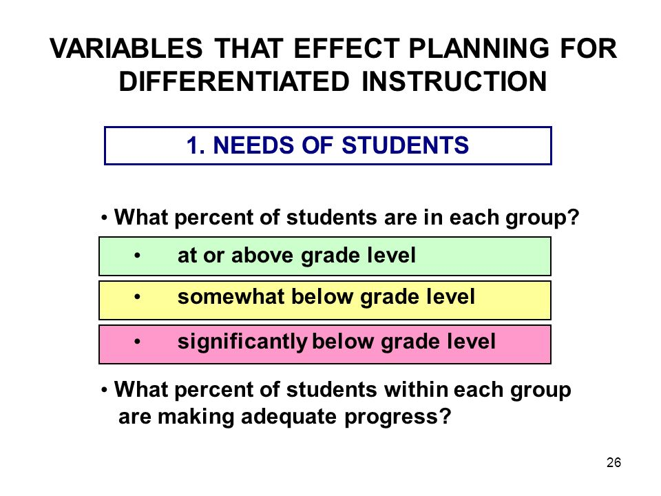 VARIABLES THAT EFFECT PLANNING FOR DIFFERENTIATED INSTRUCTION