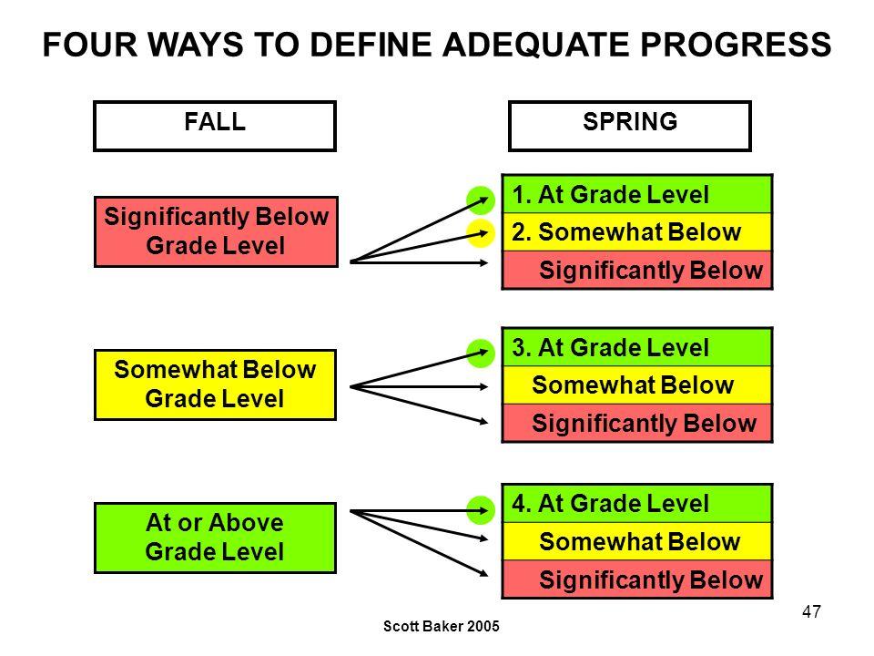 FOUR WAYS TO DEFINE ADEQUATE PROGRESS