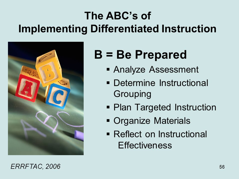 The ABC's of Implementing Differentiated Instruction