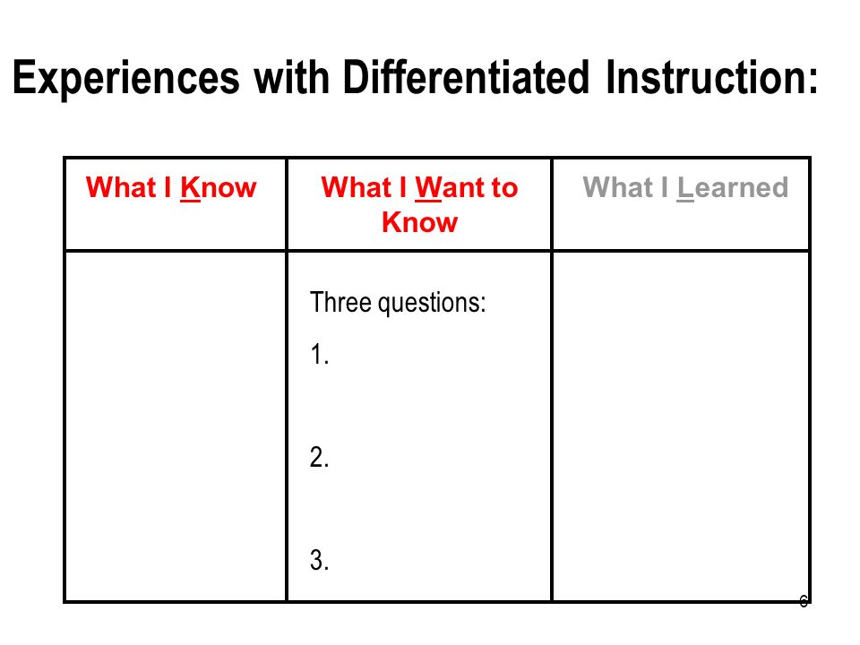 Experiences with Differentiated Instruction: