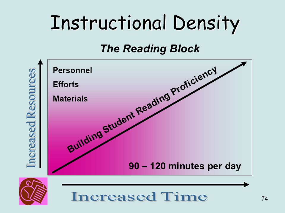 Instructional Density