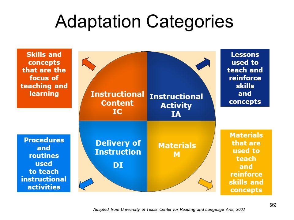 Adaptation Categories