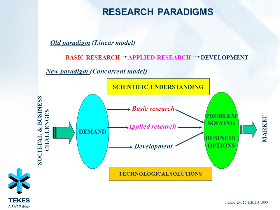 research paradigm of enrollment system Good research topics college paper for sale sample introduction for thesis enrollment system as the main academic writing of compare and contrast research paper thesis.
