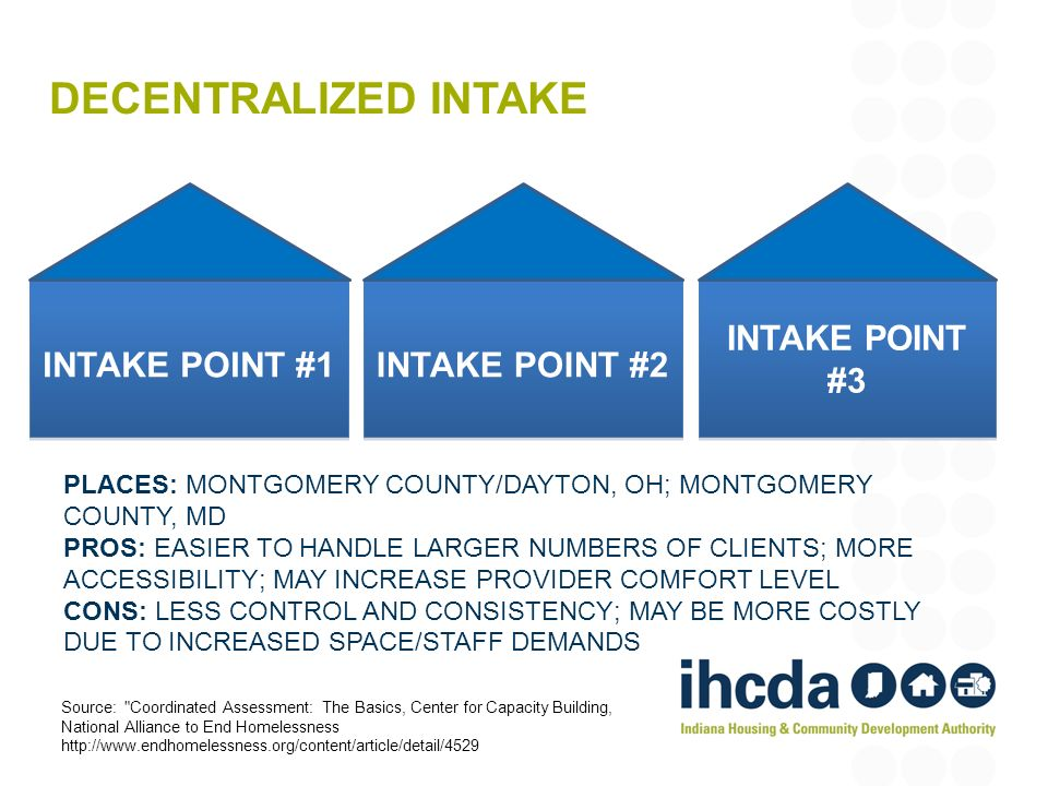 DECENTRALIZED INTAKE INTAKE POINT #1 INTAKE POINT #2 INTAKE POINT #3